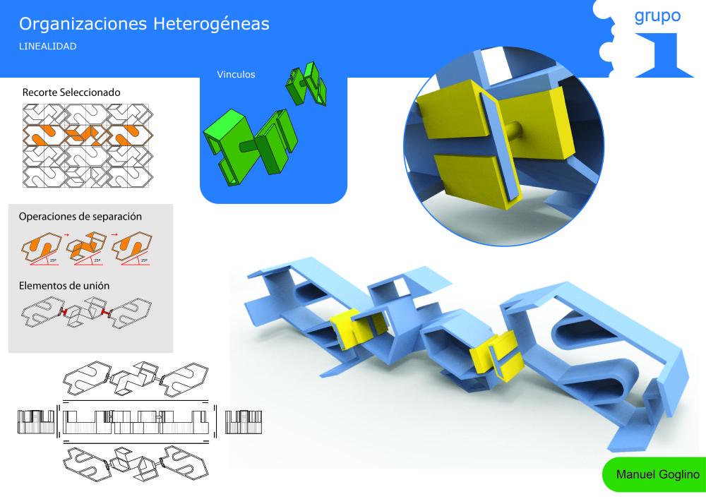 Organizaciones heterogeneas-01