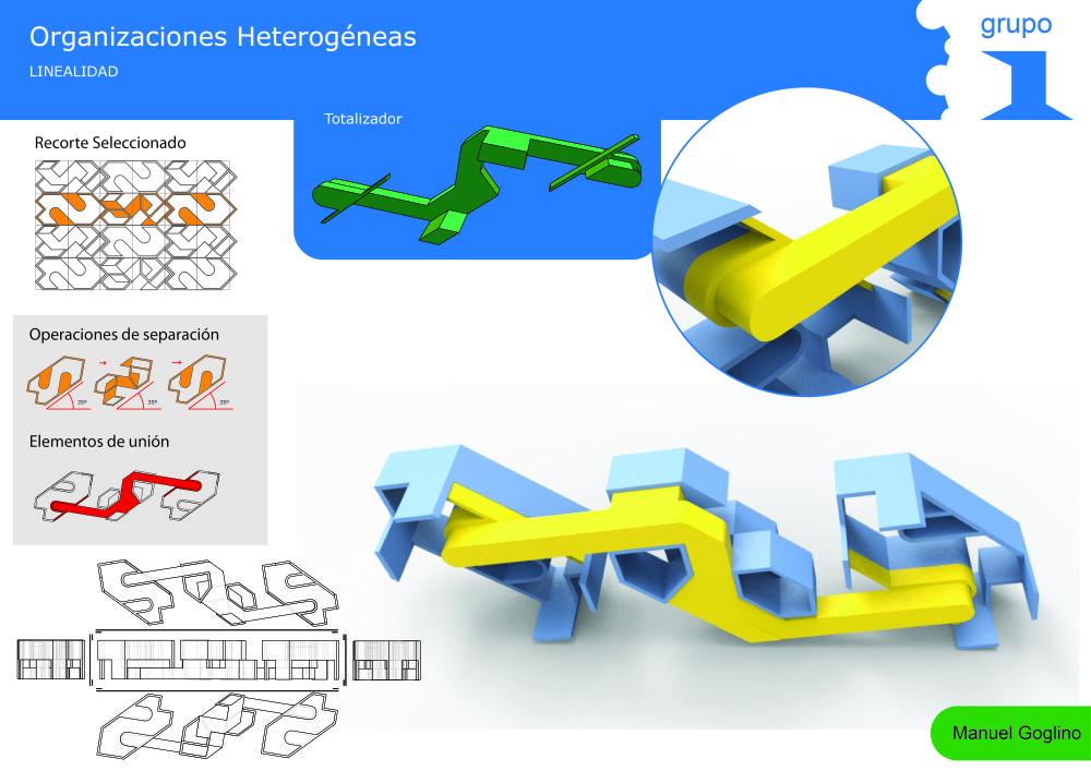 Organizaciones heterogeneas-02