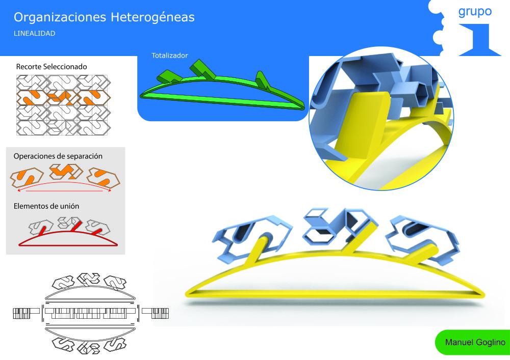 Organizaciones heterogeneas-03