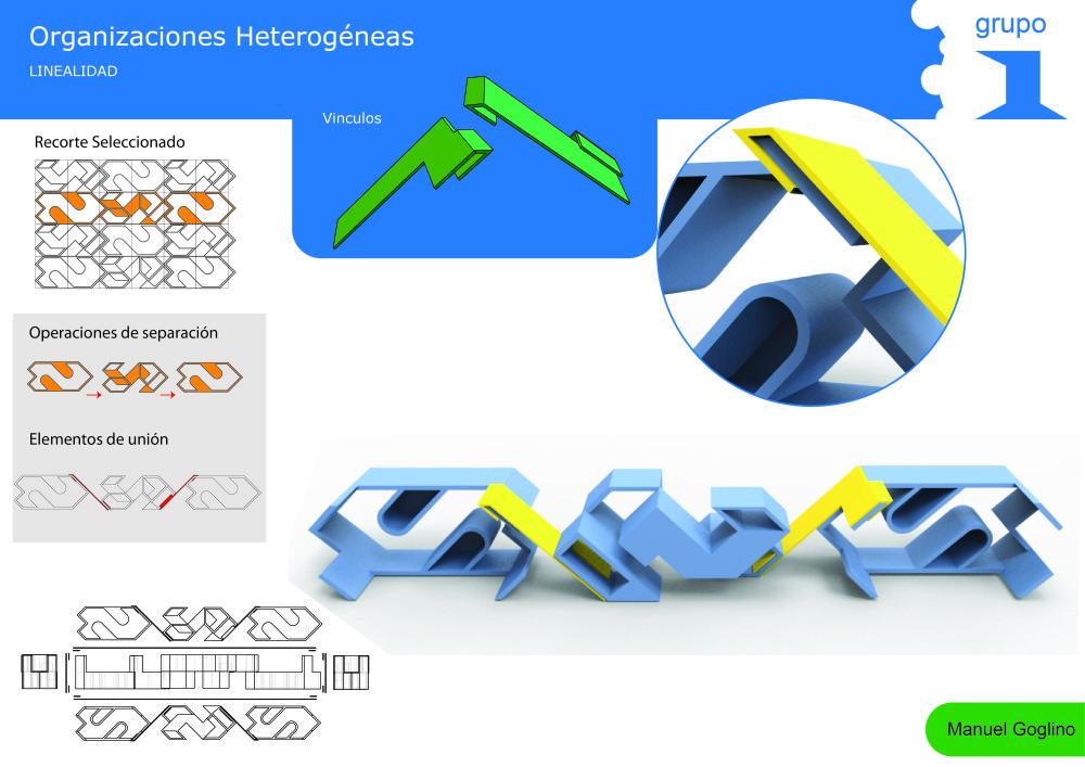 Organizaciones heterogeneas-04