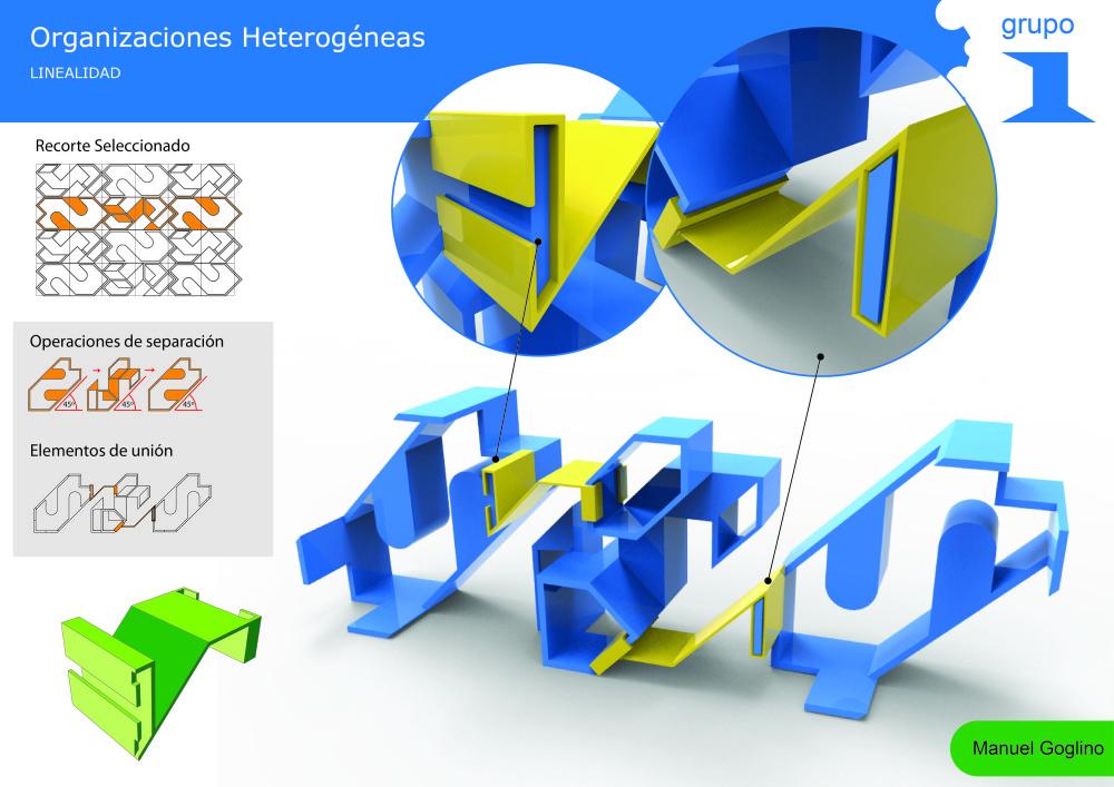 Organizaciones heterogeneas V2-02