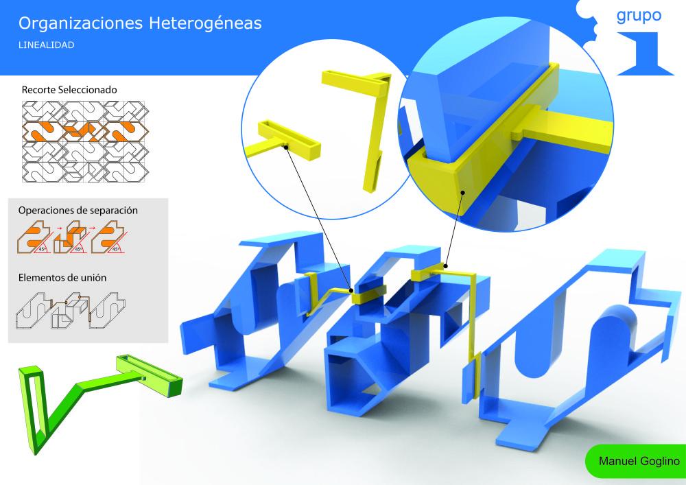Organizaciones heterogeneas V2-03